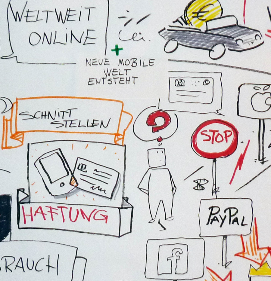 Graphic Recording bei Barcamp