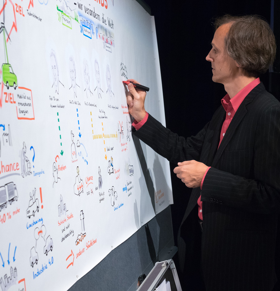 "Graphic Recording ""Megatrends"""